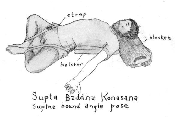 suptabaddhakonasa